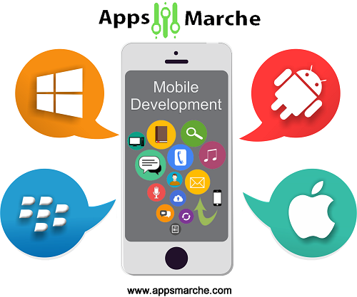 changes in mobile application development,appsmarche,app builder,mobile app builder, online apps market