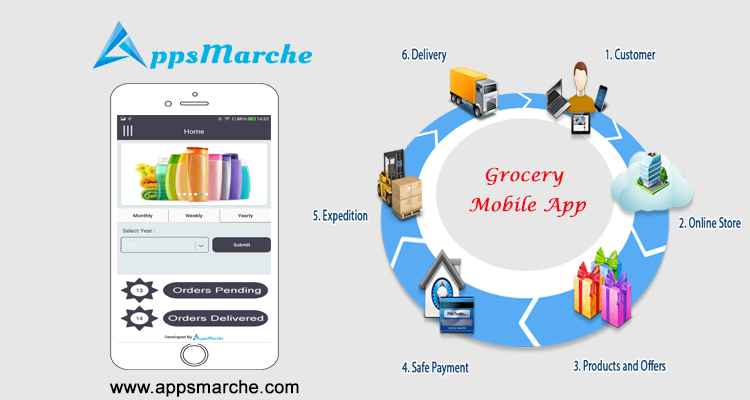 get business branding with retailer mobile app, best retail mobile app, retail management mobile app, retail business mobile app, grocery mobile app, app builder, mobile app builder, online apps market, customized mobile apps